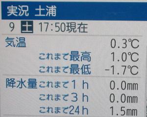 NHKの気象情報
