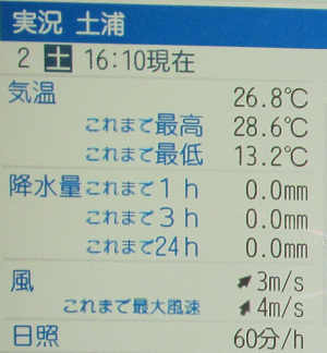 テレビの気象データ